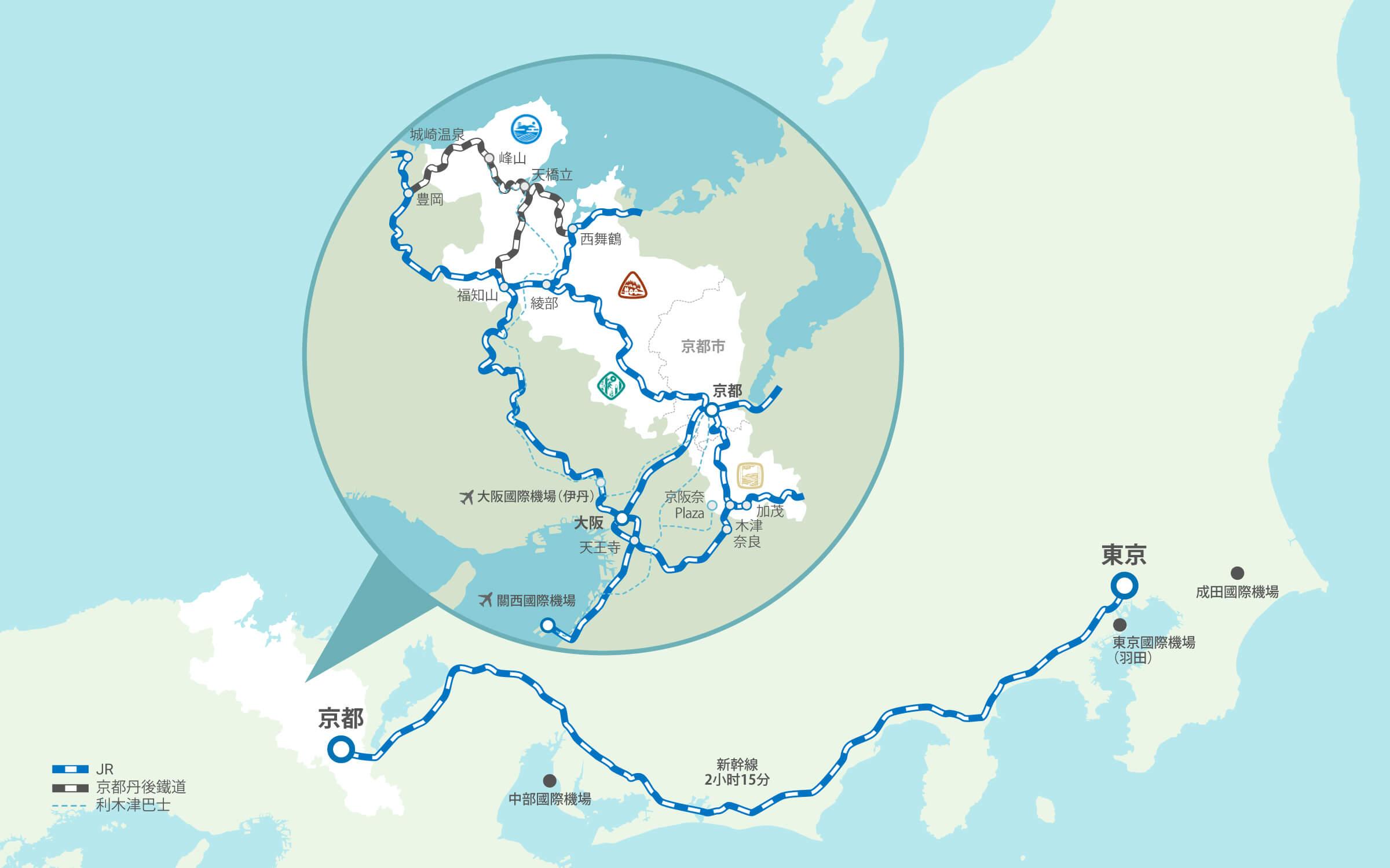 從鄰近城市到京都的交通路線圖